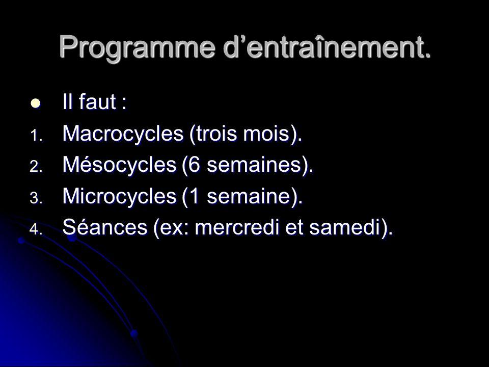 Programme dentraînement. Il faut : Il faut : 1. Macrocycles (trois mois). 2. Mésocycles (6 semaines). 3. Microcycles (1 semaine). 4. Séances (ex: merc