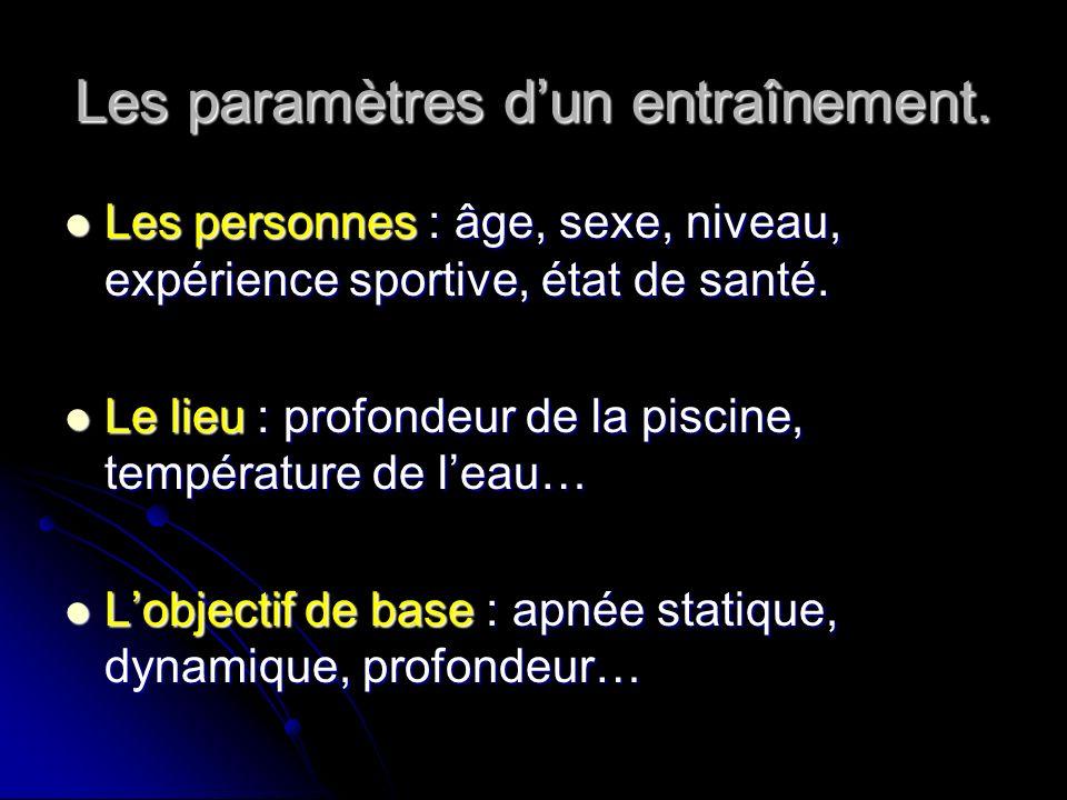 Les paramètres dun entraînement. Les personnes : âge, sexe, niveau, expérience sportive, état de santé. Les personnes : âge, sexe, niveau, expérience