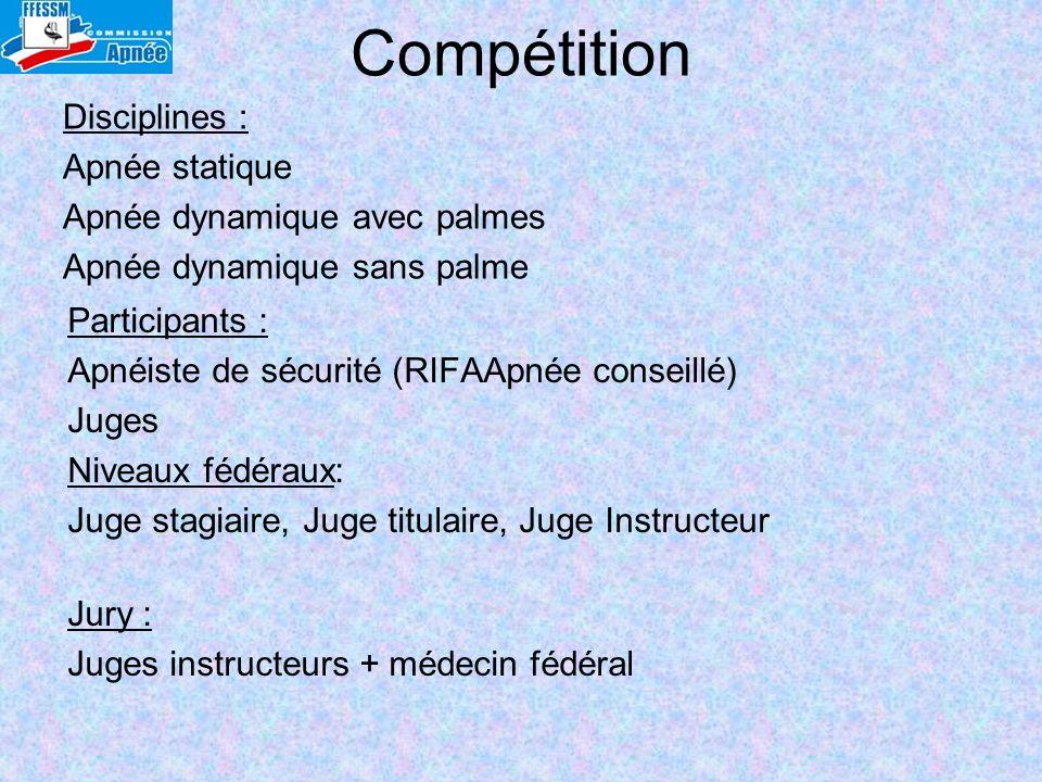 Compétition Disciplines : Apnée statique Apnée dynamique avec palmes Apnée dynamique sans palme Participants : Apnéiste de sécurité (RIFAApnée conseil