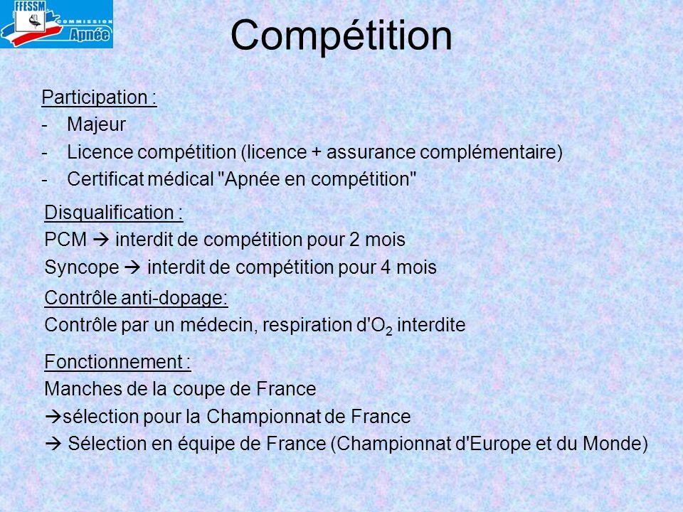 Compétition Participation : -Majeur -Licence compétition (licence + assurance complémentaire) -Certificat médical
