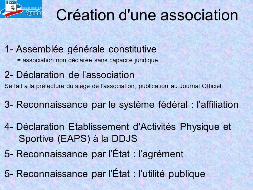 Création d'une association 1- Assemblée générale constitutive = association non déclarée sans capacité juridique 2- Déclaration de lassociation Se fai