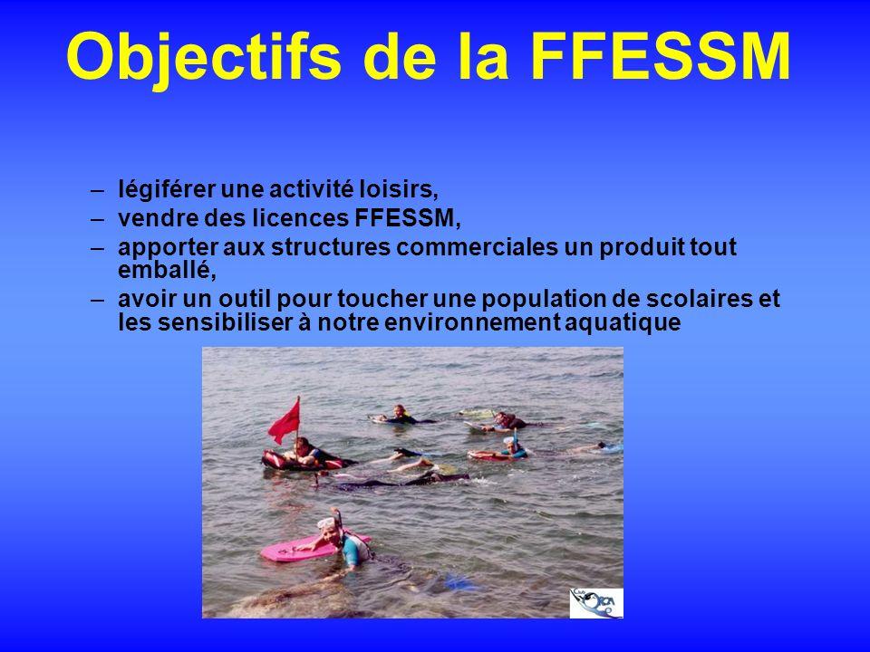 LES ECOGESTES Commission Nationale apnée Formation initiateurs apnée La randonnée subaquatique POURQUOI .