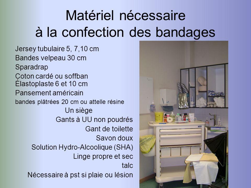 Matériel nécessaire à la confection des bandages Jersey tubulaire 5, 7,10 cm Bandes velpeau 30 cm Sparadrap Coton cardé ou soffban Élastoplaste 6 et 1