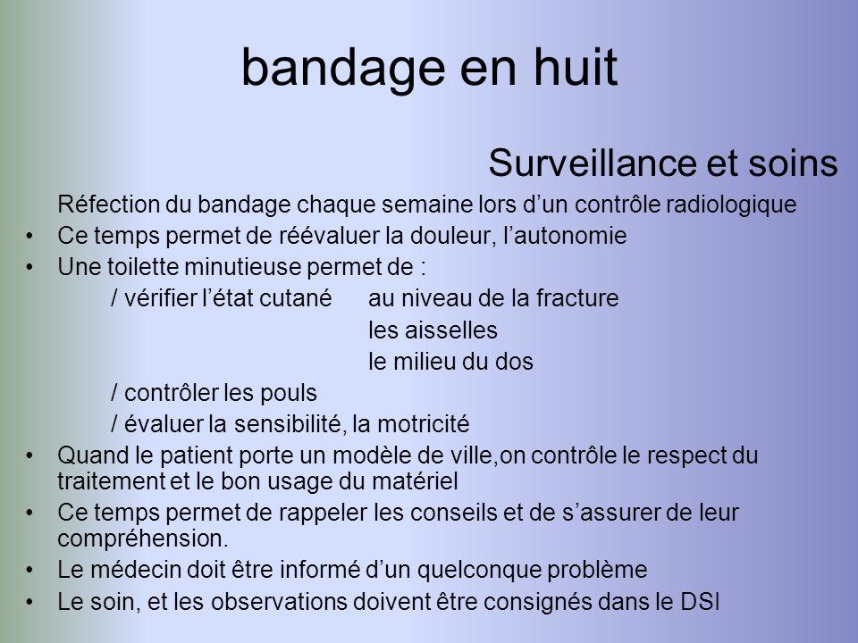 Surveillance et soins Réfection du bandage chaque semaine lors dun contrôle radiologique Ce temps permet de réévaluer la douleur, lautonomie Une toile