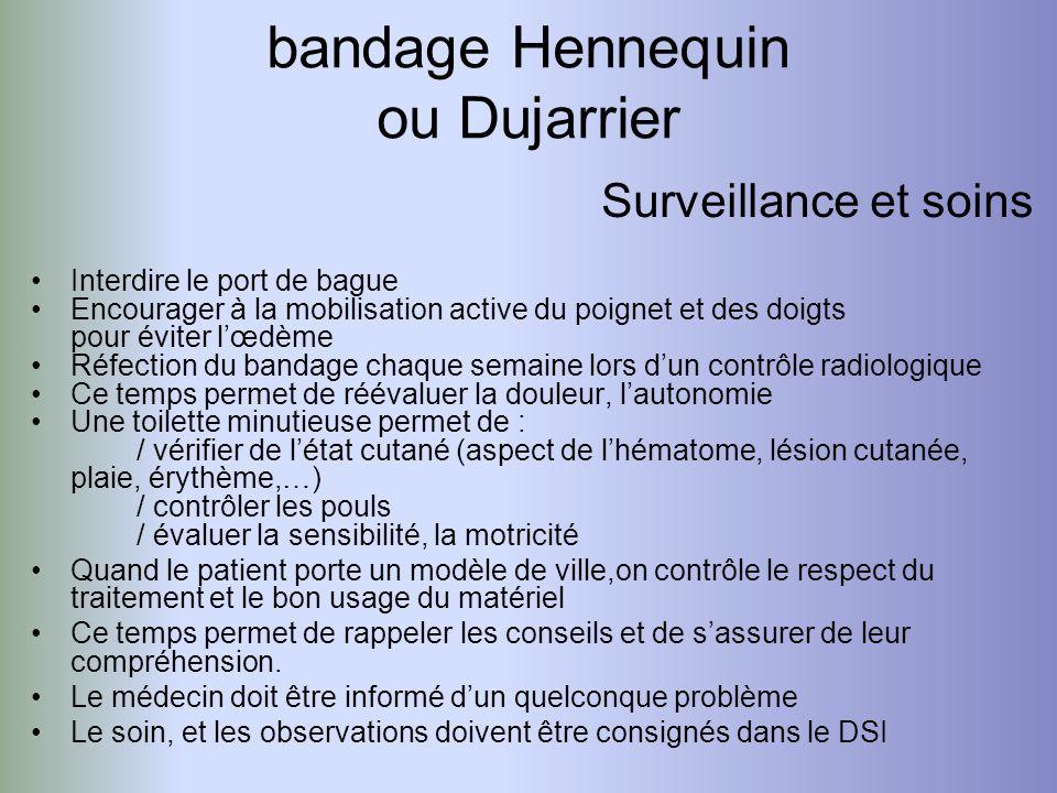 Surveillance et soins Interdire le port de bague Encourager à la mobilisation active du poignet et des doigts pour éviter lœdème Réfection du bandage