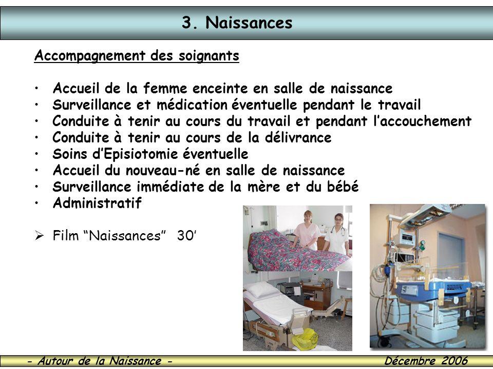 - Autour de la Naissance - Décembre 2006 3. Naissances Accompagnement des soignants Accueil de la femme enceinte en salle de naissance Surveillance et