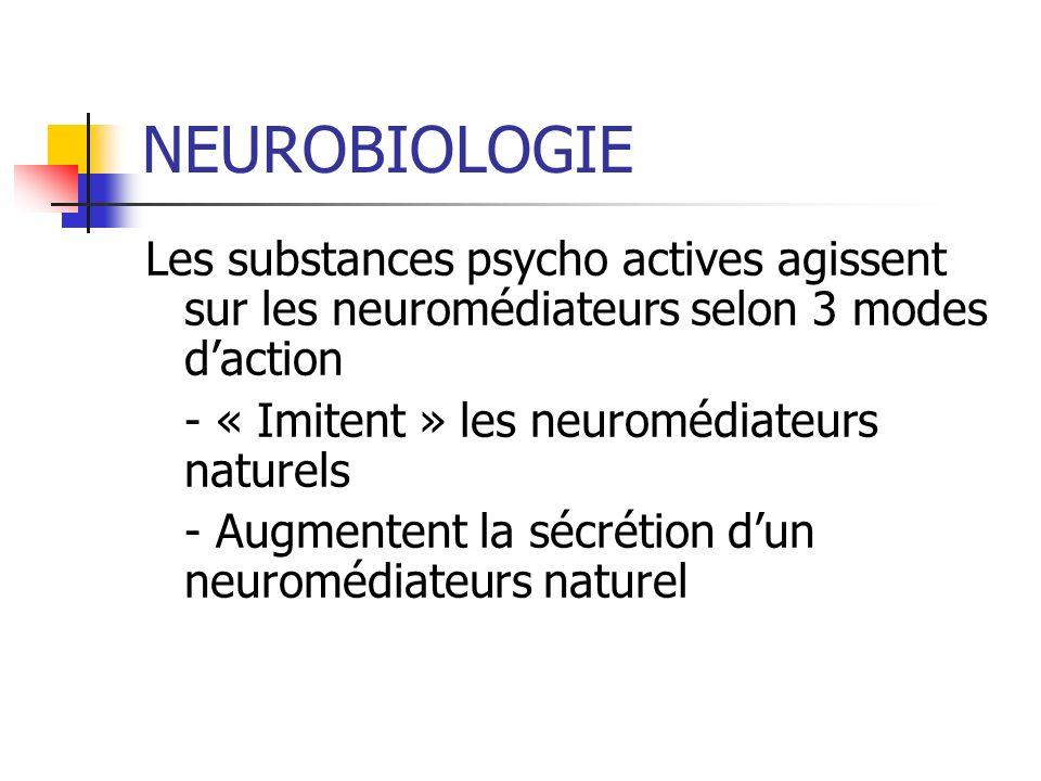 Les substances psycho actives agissent sur les neuromédiateurs selon 3 modes daction - « Imitent » les neuromédiateurs naturels - Augmentent la sécrétion dun neuromédiateurs naturel