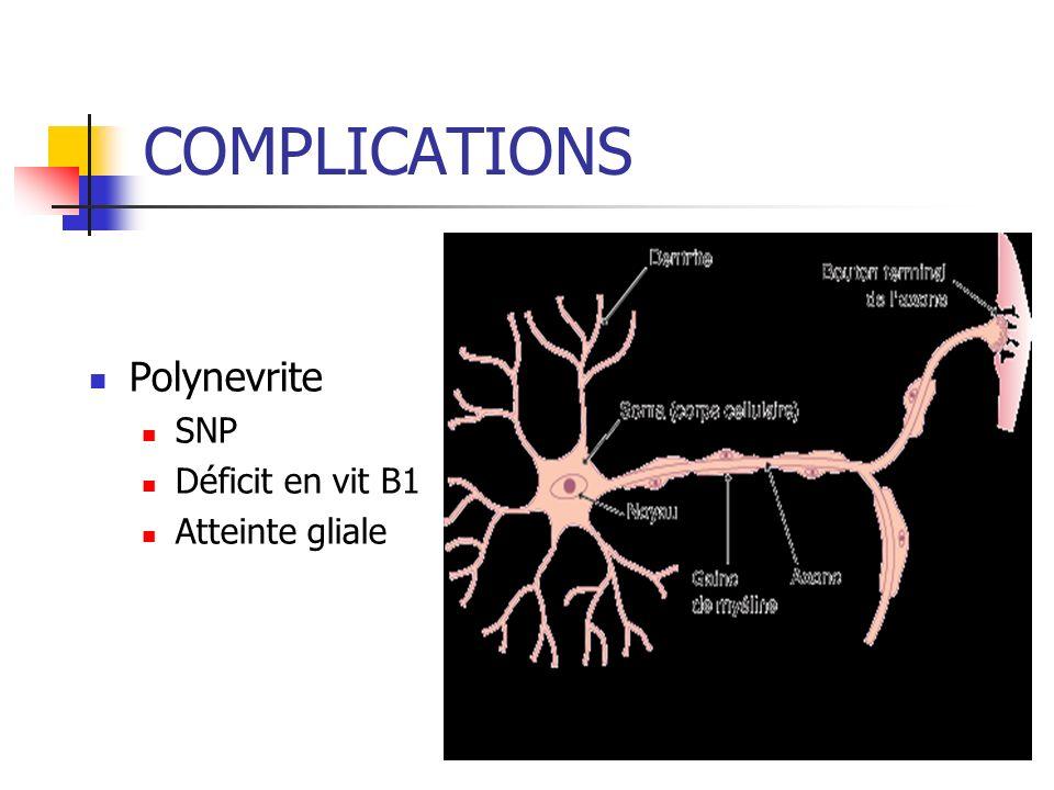 COMPLICATIONS Polynevrite SNP Déficit en vit B1 Atteinte gliale