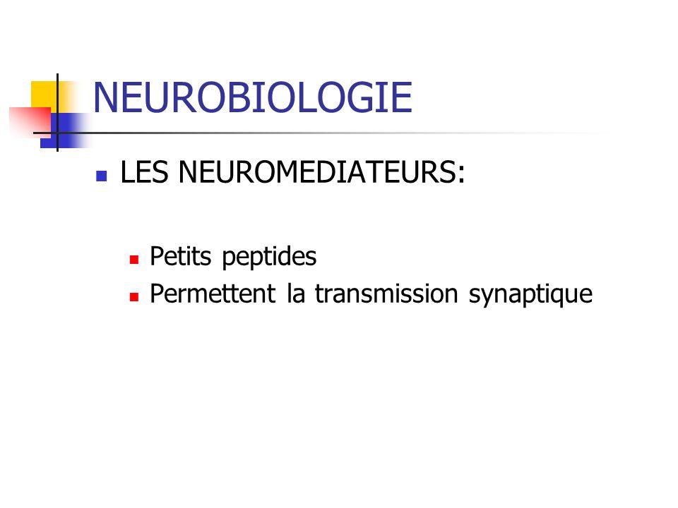 NEUROBIOLOGIE LES NEUROMEDIATEURS: Acétylcholine Endorphines Sérotonine Gamma Amino Butyrique Acide Dopamine