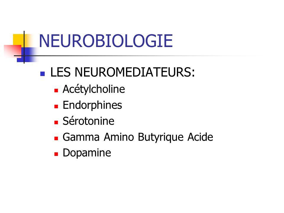 NEUROBIOLOGIE Les substances psycho actives agissent sur les neuromédiateurs selon 3 modes daction - « Imitent » les neuromédiateurs naturels