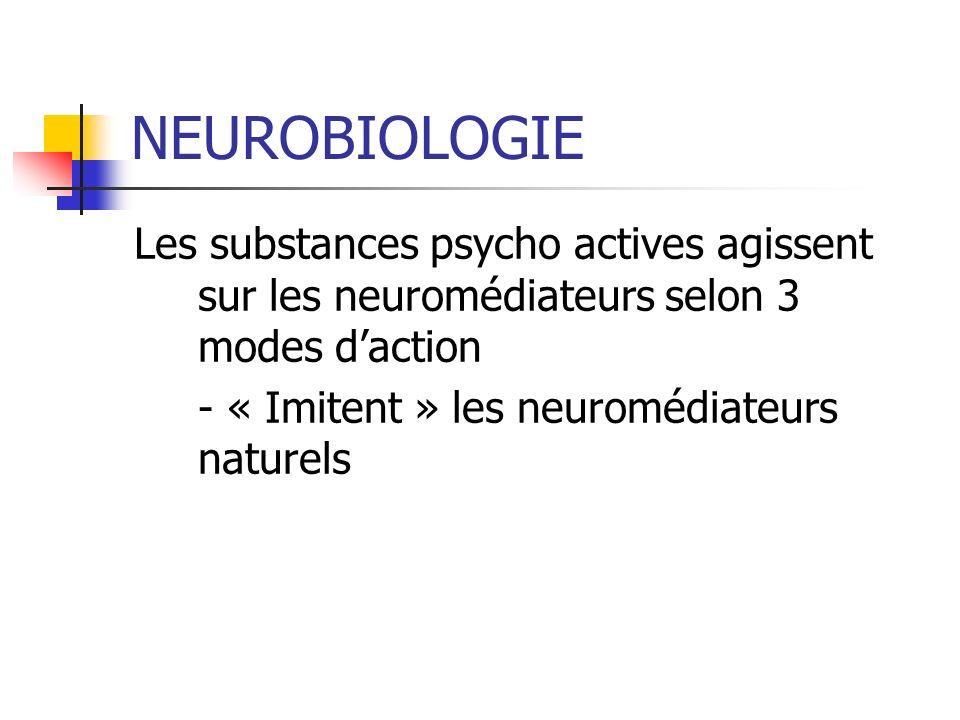 NEUROBIOLOGIE Lors dun arrêt brutal levée des actions neurobiologiques Les signes cliniques du manque