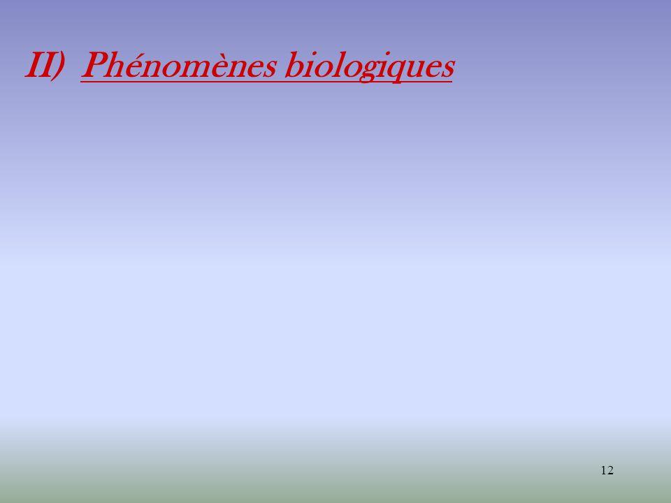 12 II) Phénomènes biologiques