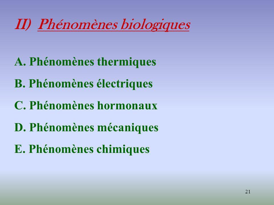21 II) Phénomènes biologiques A. Phénomènes thermiques B. Phénomènes électriques C. Phénomènes hormonaux D. Phénomènes mécaniques E. Phénomènes chimiq