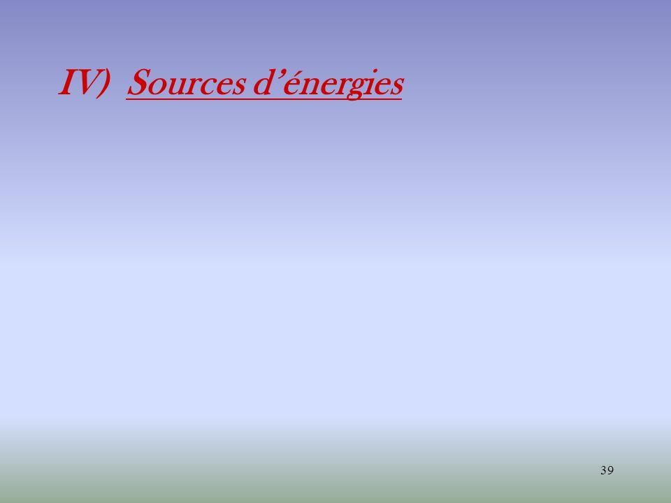 39 IV) Sources dénergies