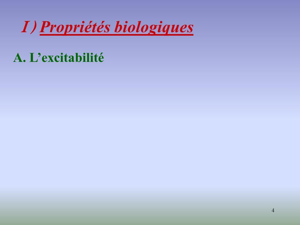 4 I ) Propriétés biologiques A. Lexcitabilité