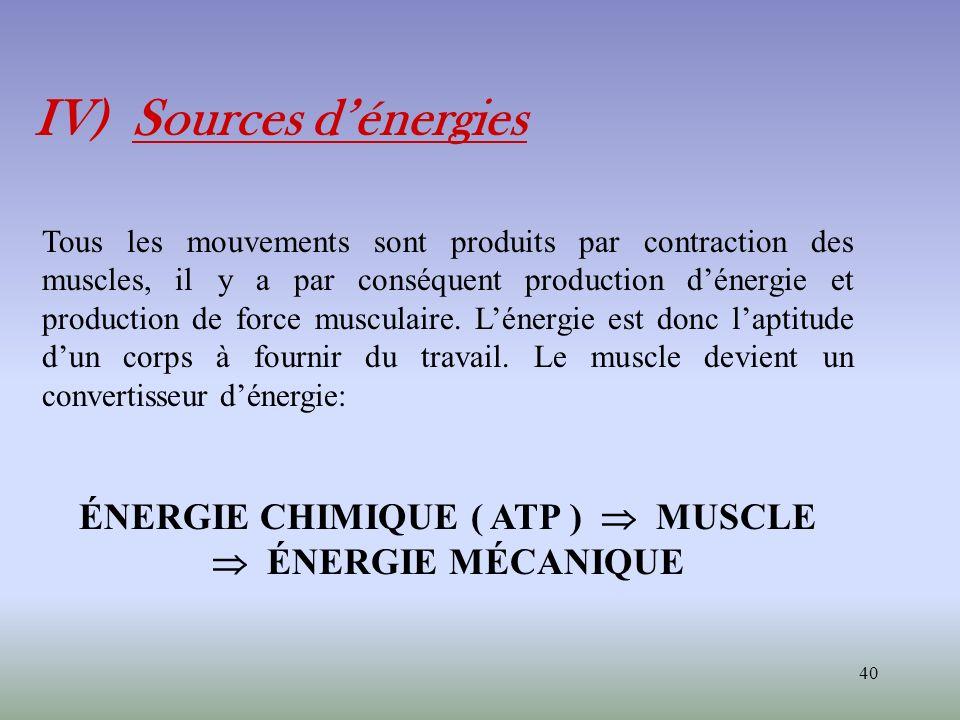 40 IV) Sources dénergies Tous les mouvements sont produits par contraction des muscles, il y a par conséquent production dénergie et production de for