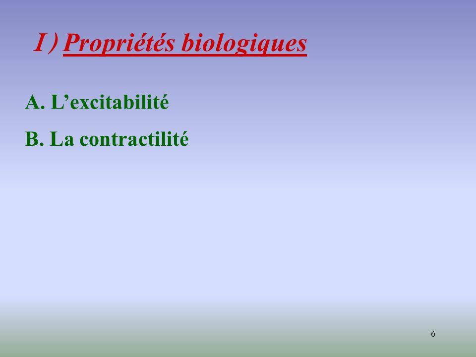 6 I ) Propriétés biologiques A. Lexcitabilité B. La contractilité