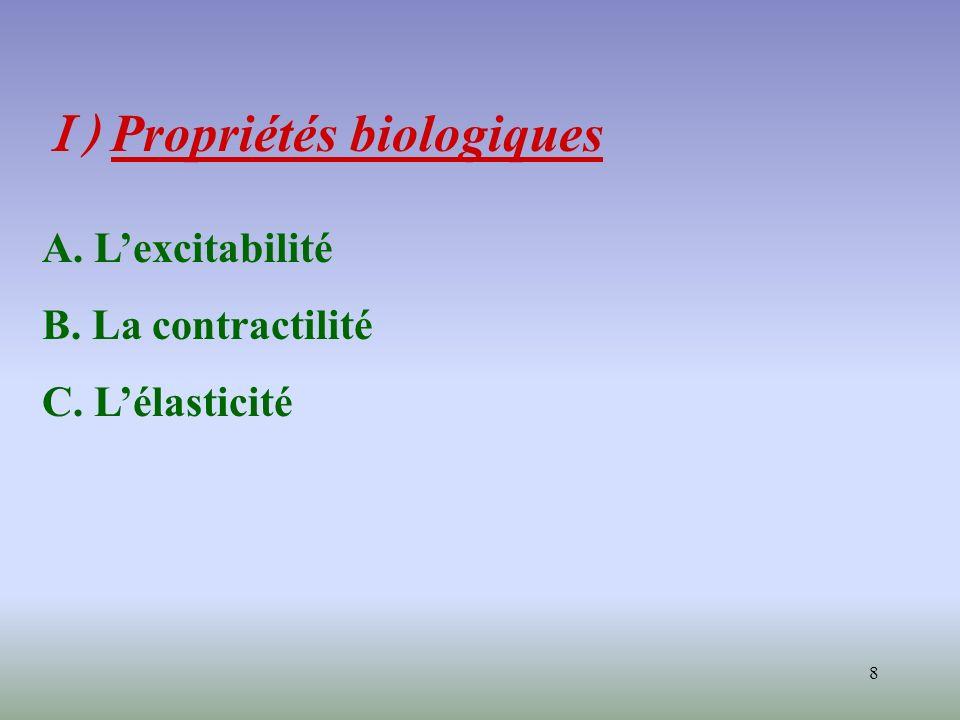 8 I ) Propriétés biologiques A. Lexcitabilité B. La contractilité C. Lélasticité