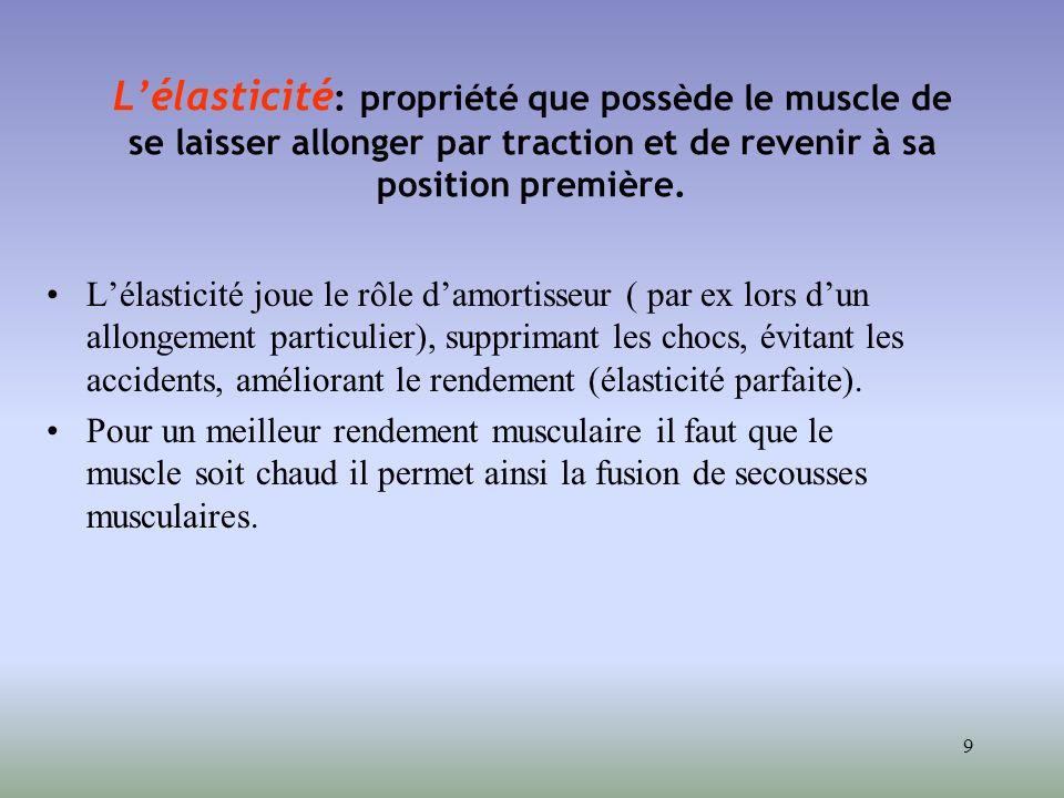 9 Lélasticité : propriété que possède le muscle de se laisser allonger par traction et de revenir à sa position première. Lélasticité joue le rôle dam
