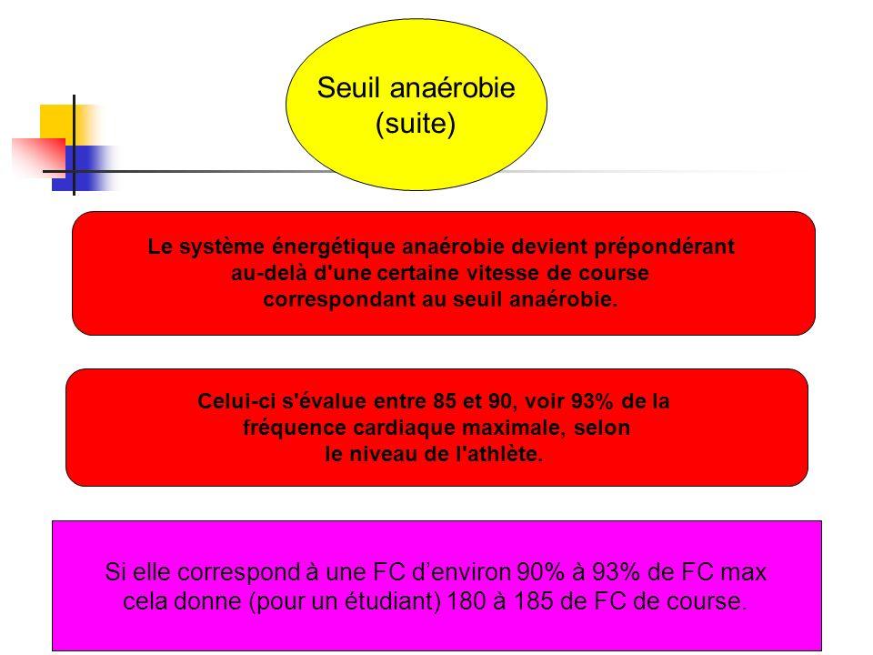 Seuil anaérobie (suite) Le système énergétique anaérobie devient prépondérant au-delà d'une certaine vitesse de course correspondant au seuil anaérobi