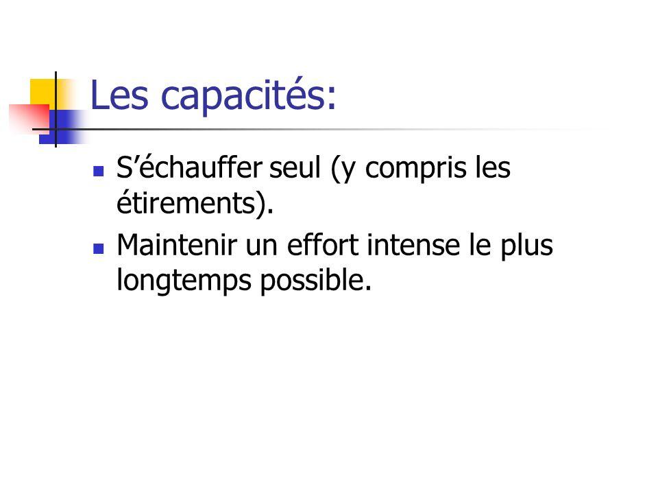Les capacités: Séchauffer seul (y compris les étirements). Maintenir un effort intense le plus longtemps possible.