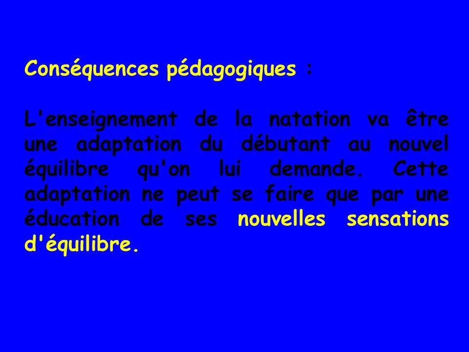 Informations extéroceptives : (mettent en relation l individu et le monde extérieur) : sur les 5 sens, en natation : toucher, vue, ouïe),