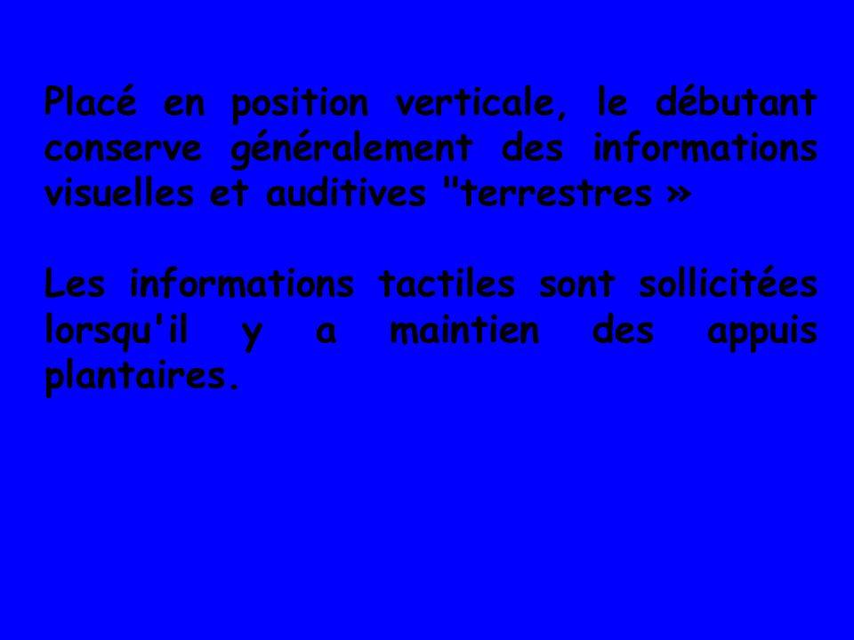 Les informations proprioceptives, et en particulier kinesthésiques, sont privilégiées.