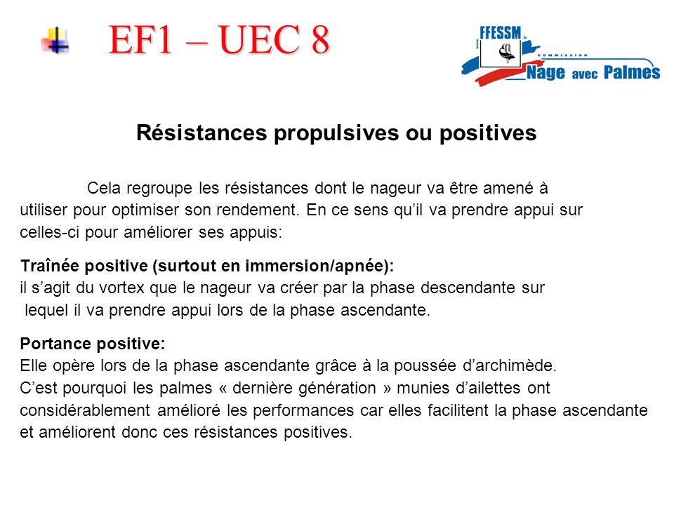 EF1 – UEC 8 Résistances propulsives ou positives Cela regroupe les résistances dont le nageur va être amené à utiliser pour optimiser son rendement. E