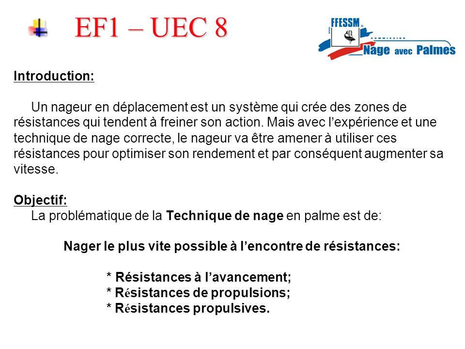 EF1 – UEC 8 Introduction: Un nageur en déplacement est un système qui crée des zones de résistances qui tendent à freiner son action. Mais avec lexpér