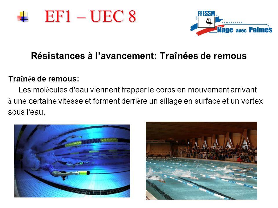 EF1 – UEC 8 Résistances à lavancement: Frottements Cest lEcoulement qui crée des frottements: c est la circulation, dilatabilit é, viscosit é et compression des mol é cules d eau lors d un corps en mouvement dans l eau.