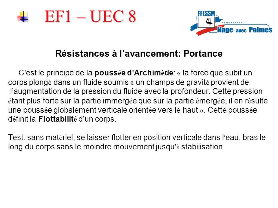 EF1 – UEC 8 Résistances à lavancement: Portance C est le principe de la pouss é e d Archim è de: « la force que subit un corps plong é dans un fluide