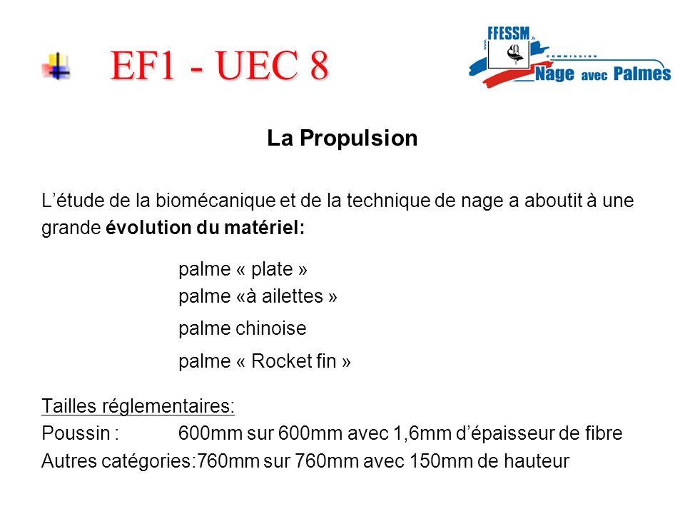 EF1 - UEC 8 La Propulsion Létude de la biomécanique et de la technique de nage a aboutit à une grande évolution du matériel: palme « plate » palme «à ailettes » palme chinoise palme « Rocket fin » Tailles réglementaires: Poussin : 600mm sur 600mm avec 1,6mm dépaisseur de fibre Autres catégories:760mm sur 760mm avec 150mm de hauteur