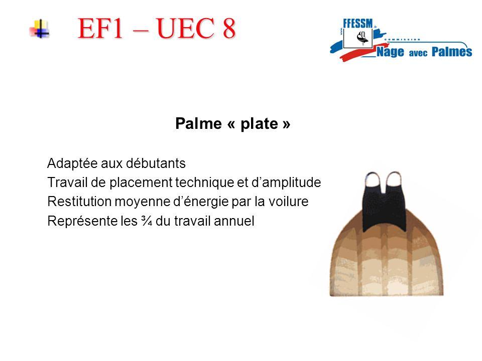 EF1 – UEC 8 Palme « plate » Adaptée aux débutants Travail de placement technique et damplitude Restitution moyenne dénergie par la voilure Représente les ¾ du travail annuel