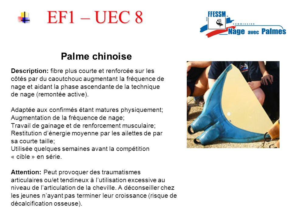 EF1 – UEC 8 Palme chinoise Description: fibre plus courte et renforcée sur les côtés par du caoutchouc augmentant la fréquence de nage et aidant la phase ascendante de la technique de nage (remontée active).