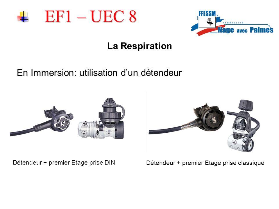 EF1 – UEC 8 La Respiration En Immersion: utilisation dun détendeur Détendeur + premier Etage prise DIN Détendeur + premier Etage prise classique