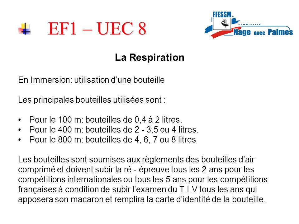 EF1 – UEC 8 La Respiration En Immersion: utilisation dune bouteille Les principales bouteilles utilisées sont : Pour le 100 m: bouteilles de 0,4 à 2 litres.
