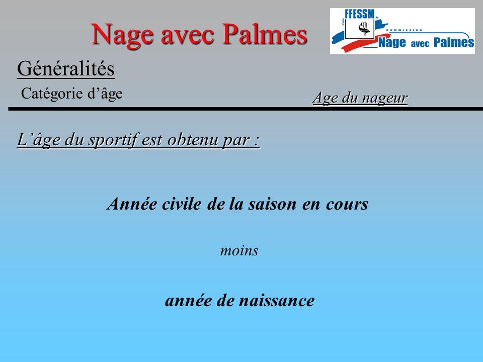 Palme Tuba Lunettes ou masque Tenue néoprène Nage avec Palmes Généralités Équipements Appareils respiratoires