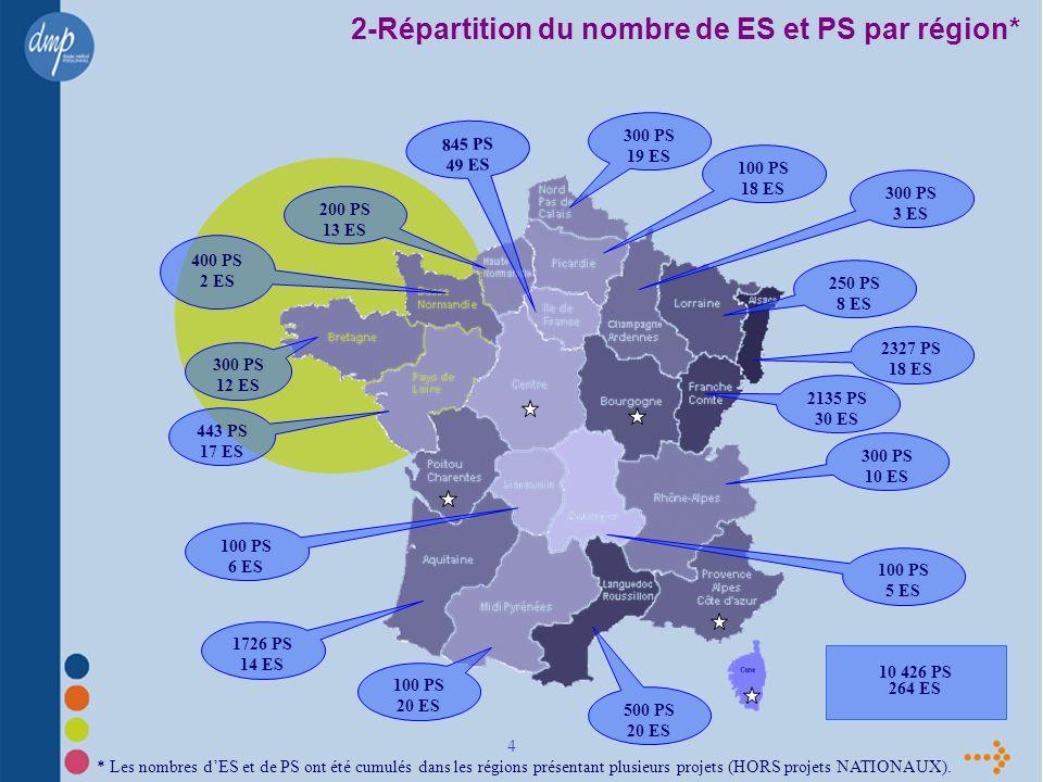 4 2-Répartition du nombre de ES et PS par région* * Les nombres dES et de PS ont été cumulés dans les régions présentant plusieurs projets (HORS projets NATIONAUX).