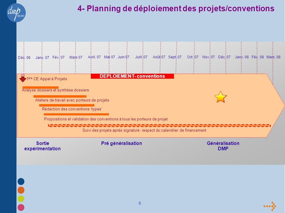 6 4- Planning de déploiement des projets/conventions Généralisation DMP Sortie expérimentation Pré généralisation Fév.