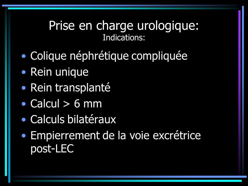 Prise en charge urologique: Indications: Colique néphrétique compliquée Rein unique Rein transplanté Calcul > 6 mm Calculs bilatéraux Empierrement de