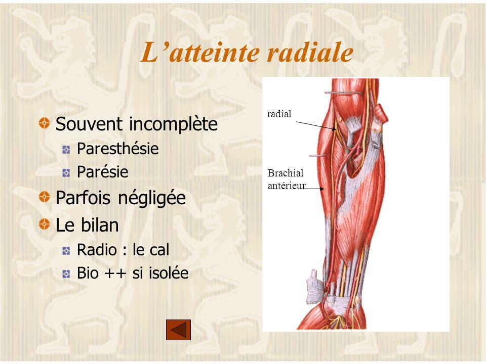 Le cubital au coude Douleur dans le 5 eme doigt aggravée par la flexion forcée paralysie le signe de l éventail paralysie adduction P1 Tinel + cubital