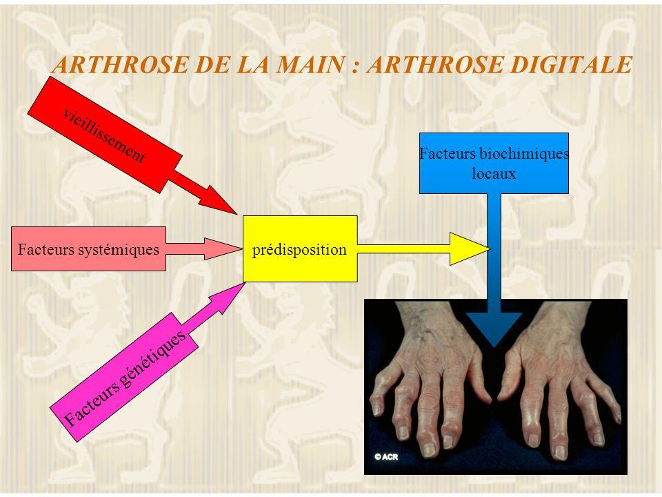 La main rhumatismale métabolique La goutte plus rare localisation main exceptionnelle La chondrocalcinose poignet aspect trompeur