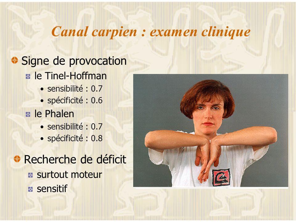 Canal carpien : clinique Au début : douleurs palmaires plutôt nocturne aggravée par l activité diurne soulagée par « le mouvement des marionnettes » t