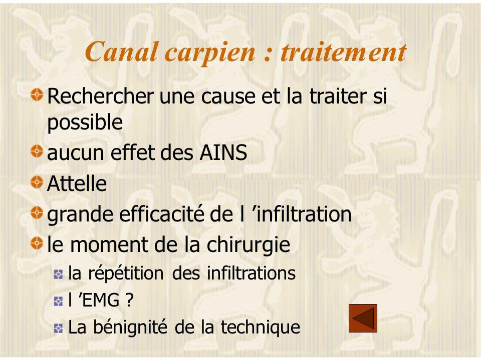 Canal carpien : étiologies Atteinte inflammatoire septique ténosynovite Lésion de surmenage conducteur de travaux bâtiments… Atteinte traumatique frac