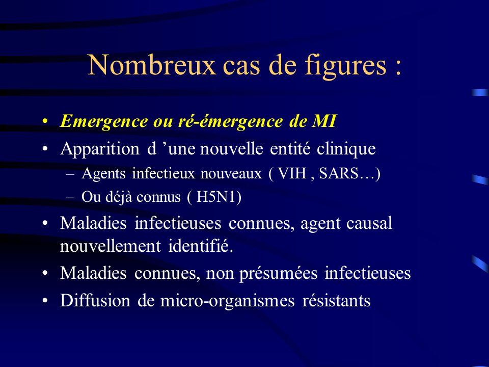 Nombreux cas de figures : Emergence ou ré-émergence de MI Apparition d une nouvelle entité clinique –Agents infectieux nouveaux ( VIH, SARS…) –Ou déjà connus ( H5N1) Maladies infectieuses connues, agent causal nouvellement identifié.