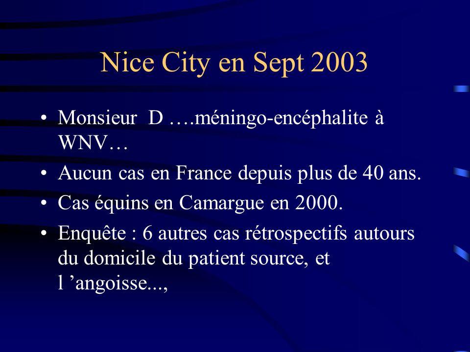 Nice City en Sept 2003 Monsieur D ….méningo-encéphalite à WNV… Aucun cas en France depuis plus de 40 ans.