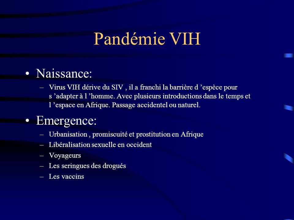 Pandémie VIH Naissance: –Virus VIH dérive du SIV, il a franchi la barrière d espèce pour s adapter à l homme.