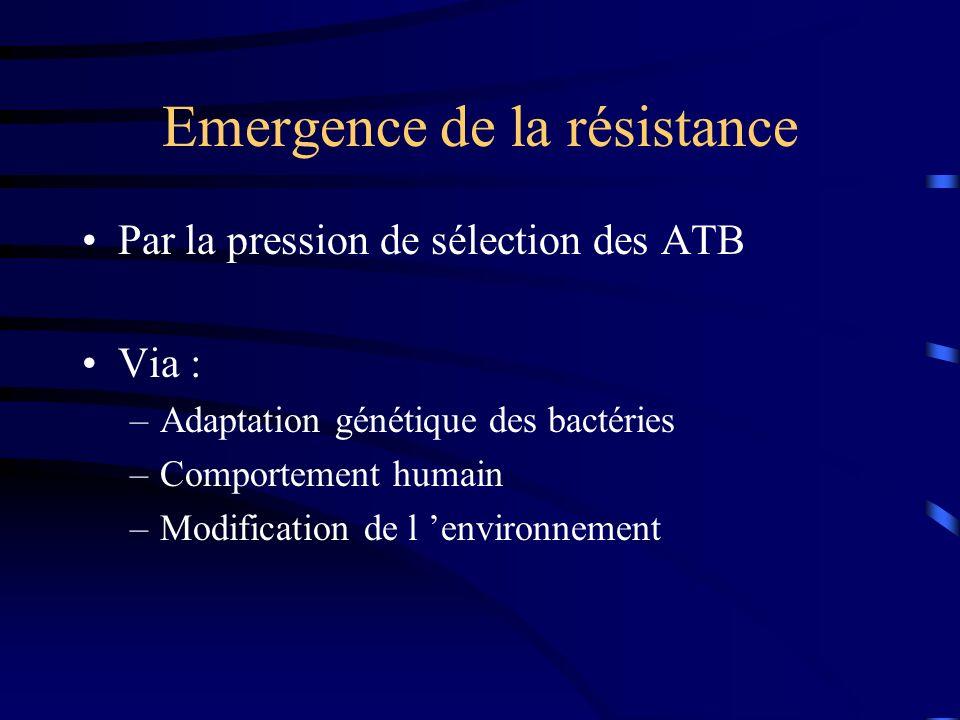 Emergence de la résistance Par la pression de sélection des ATB Via : –Adaptation génétique des bactéries –Comportement humain –Modification de l environnement