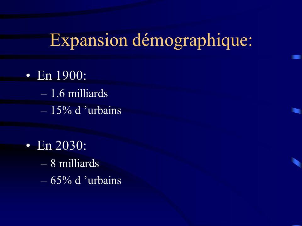 Expansion démographique: En 1900: –1.6 milliards –15% d urbains En 2030: –8 milliards –65% d urbains