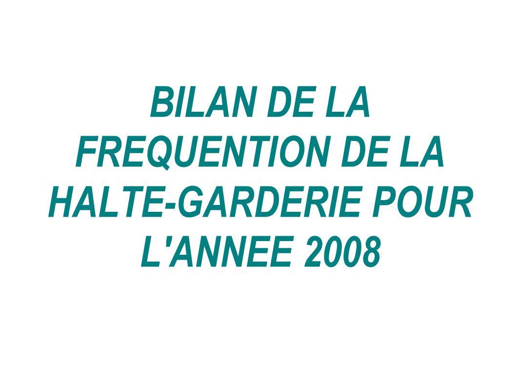 BILAN DE LA FREQUENTION DE LA HALTE-GARDERIE POUR L'ANNEE 2008